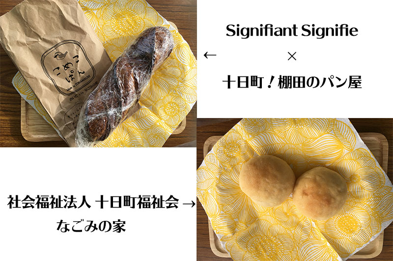 世田谷パンまつり パン